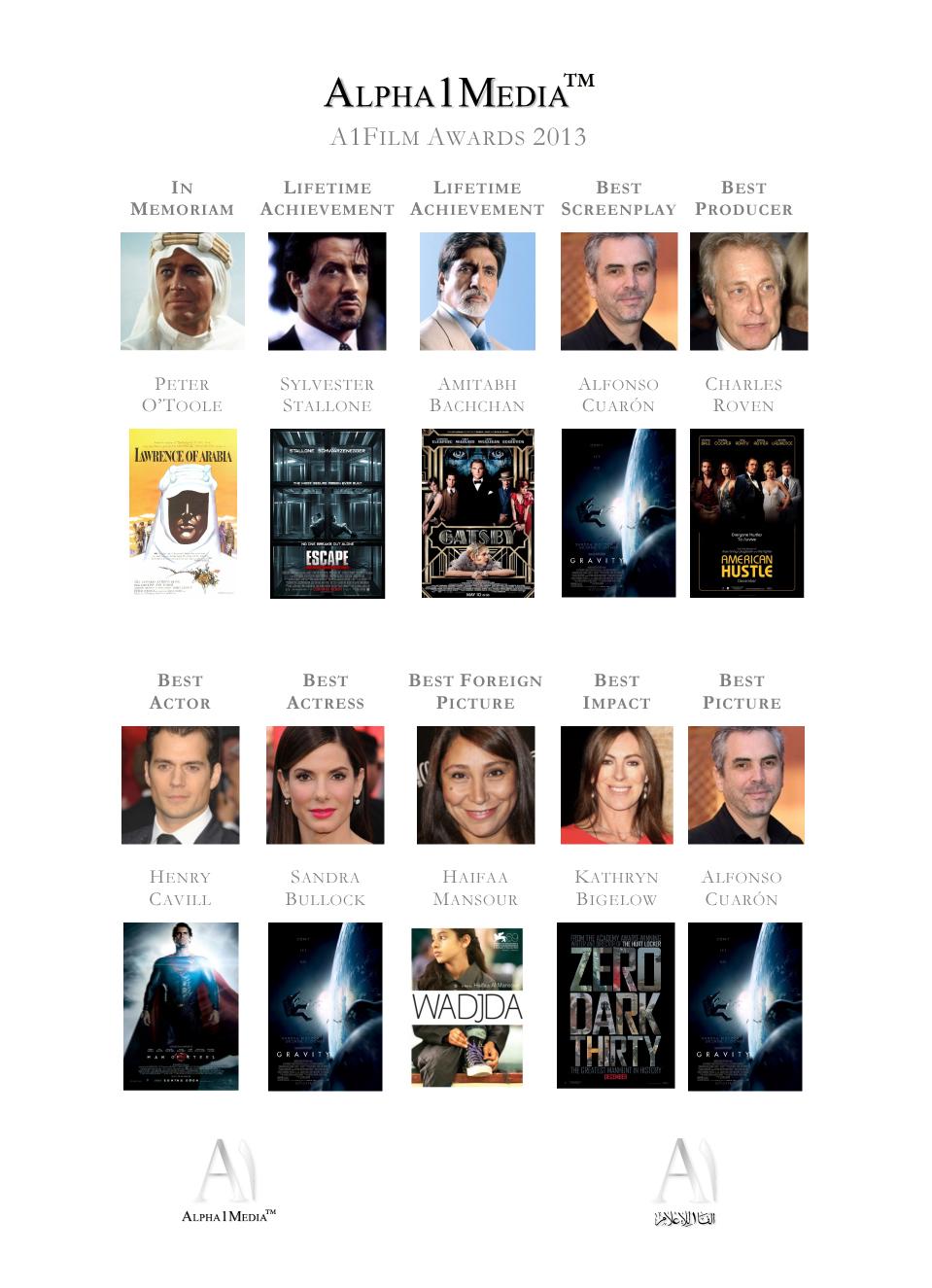 Alpha1Media---A1Film-Awards-2013